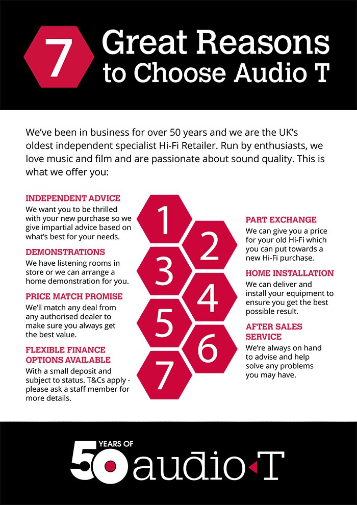 7-reasons-to-choose-USP-poster-V6(1).png